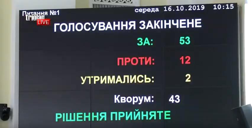 Скріншот голосування