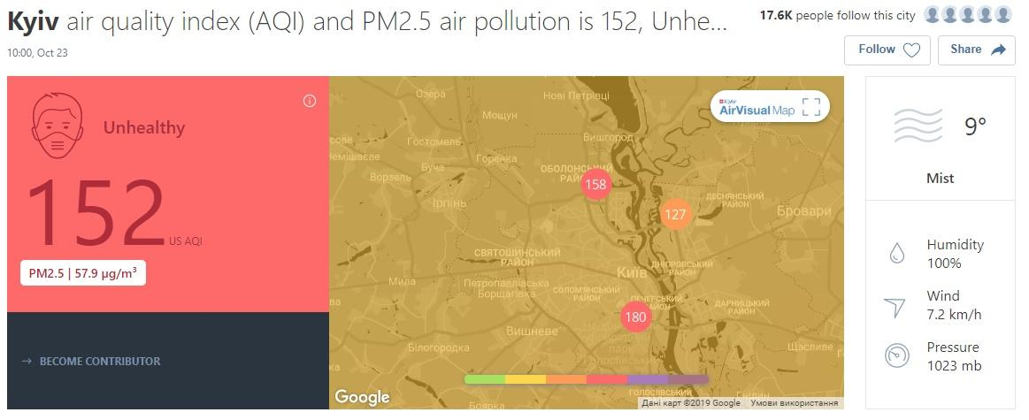 The worst air quality in the Ukrainian capital was recorded on Nauky Avenue / Screenshot from airvisual.com/ukraine/kyiv