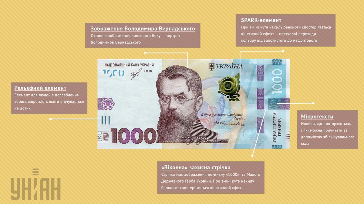 Защитные элементы купюры 1000 грн / инфографика УНИАН