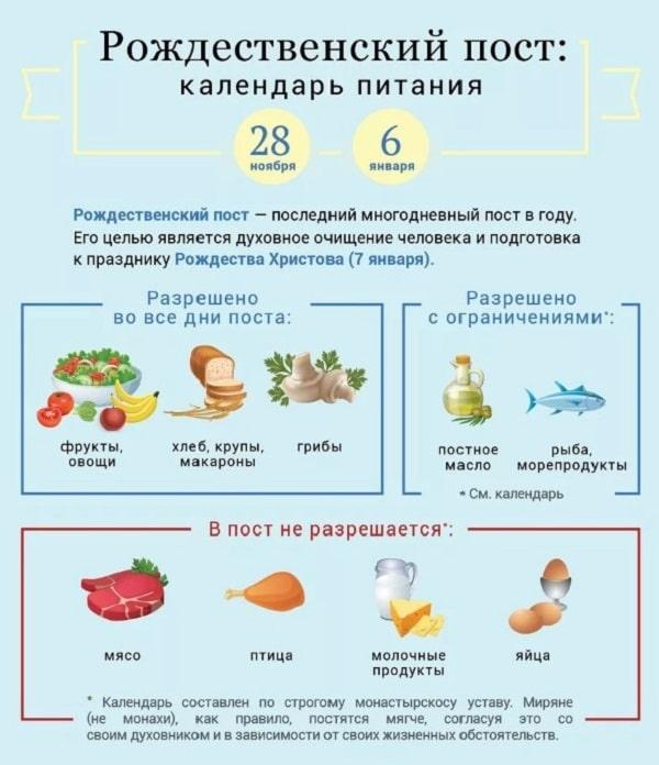 Календарь питания на Рождественский пост 2019 / фото: 2019-year