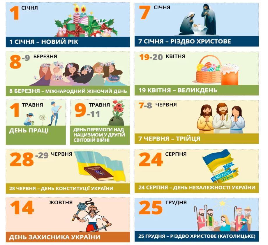 Календар вихідних днів 2020 / фото Факти