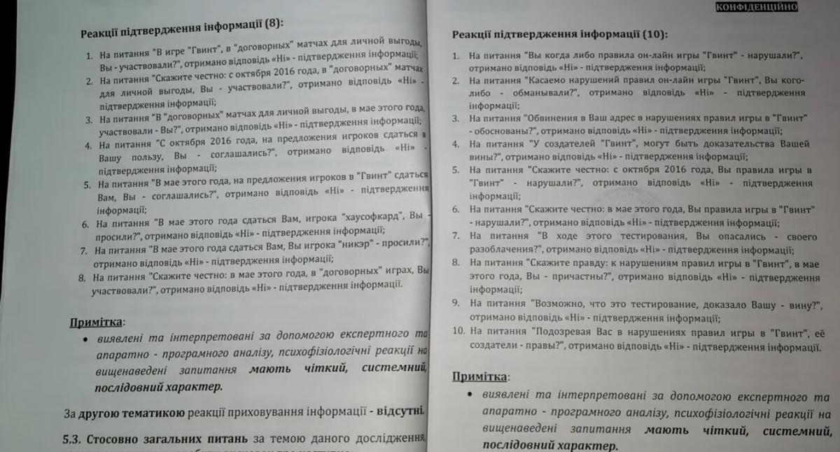 Результаты теста Александра на полиграфе / скриншот