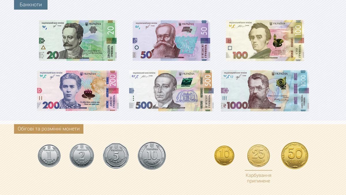Картинки по запросу банкноти україни