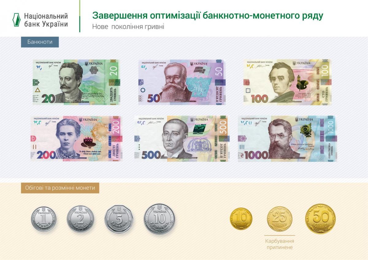 Монеты постепенно заменят собой купюры мелкого номинала / фото bank.gov.ua