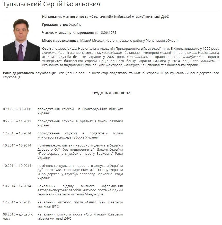 Біографія Тупальськогона сайтіДержавноїфіскальноїслужбиУкраїни