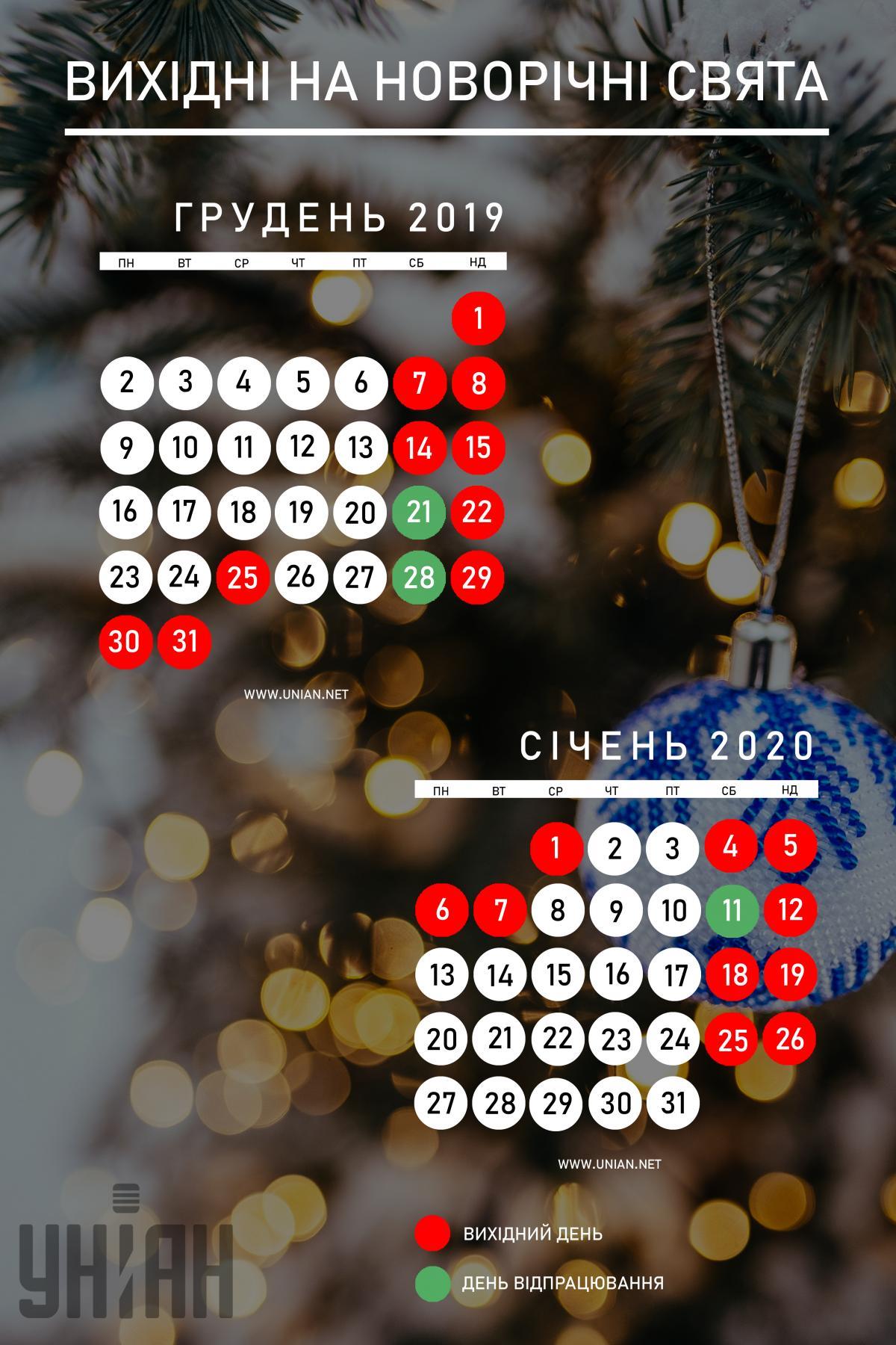 Выходные на Новый год и Рождество 2020 / УНИАН