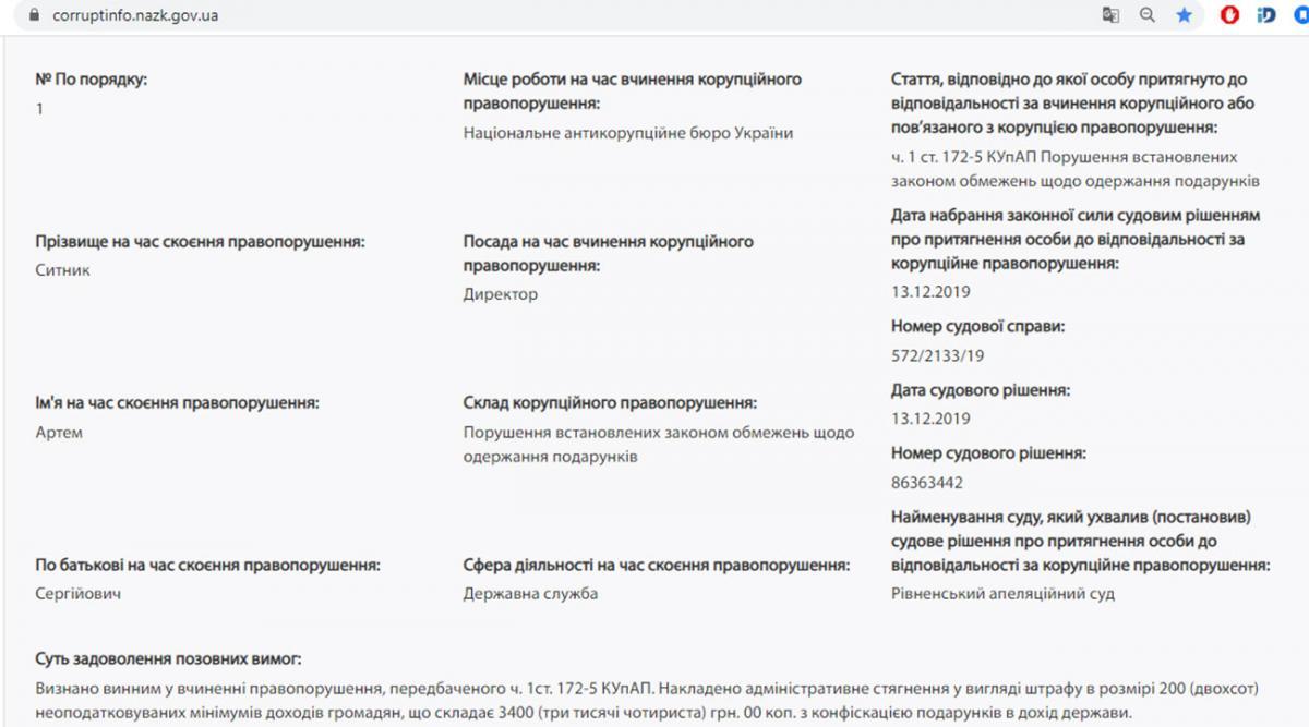 Выписка из Единого государственного реестра лиц, совершивших коррупционные или связанные с коррупцией правонарушения