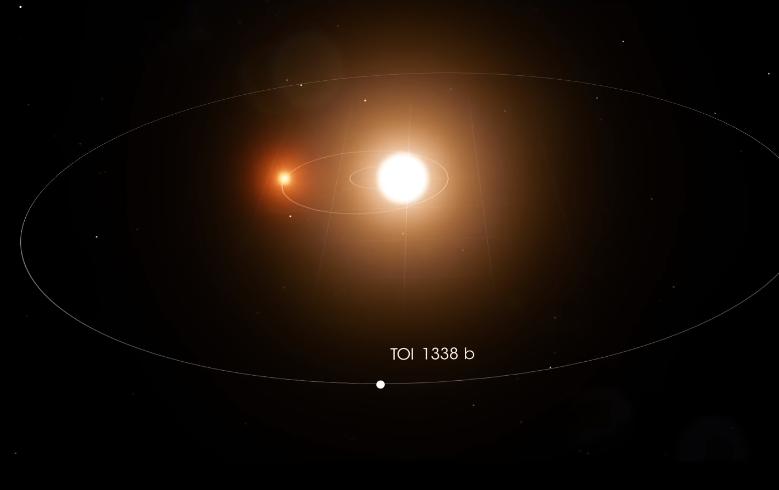 Youtube/NASA Goddard