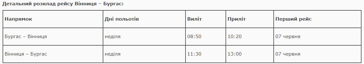 Рейси виконуватимуться кожної неділі / airvinnytsia.com