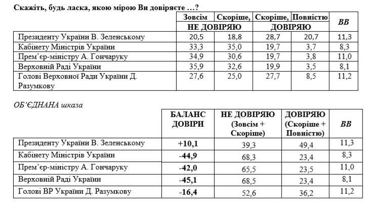 smc.org.ua