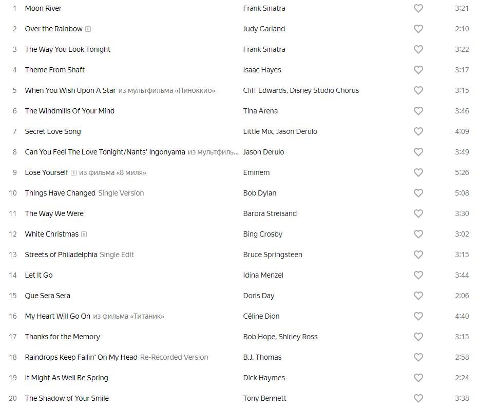 """Лучшие песни за всю историю """"Оскара"""" / скриншот"""