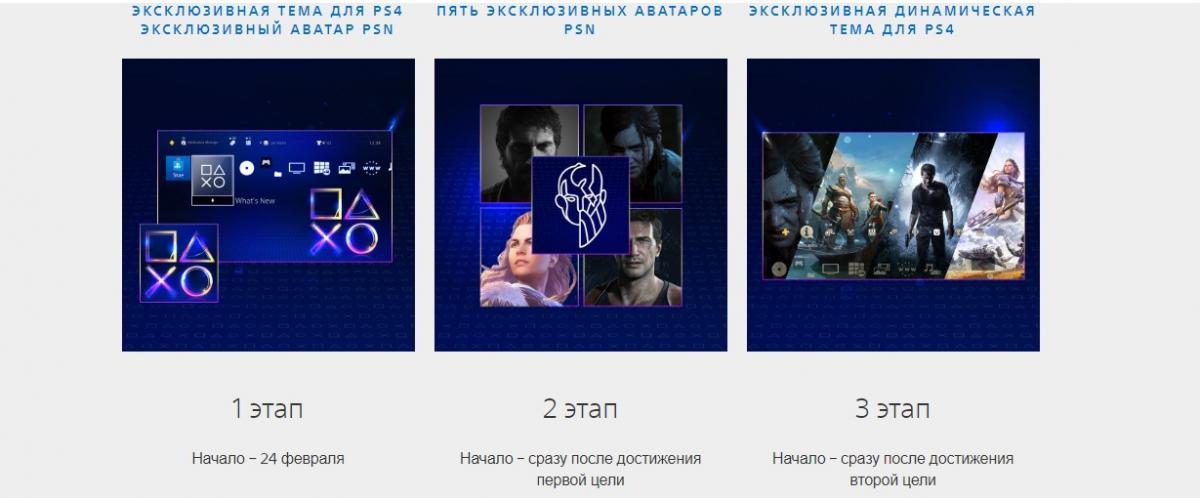 Захід пройде в три етапи / playstation.com