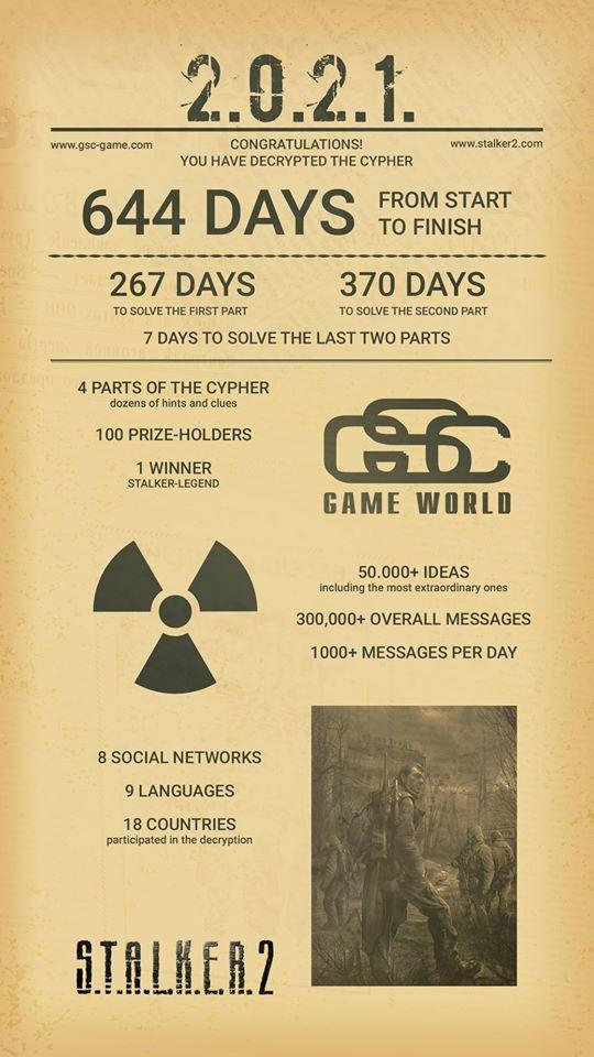 Игрокам понадобилось 644 дня, чтобы разгадать весь шифр разработчиков / facebook.com
