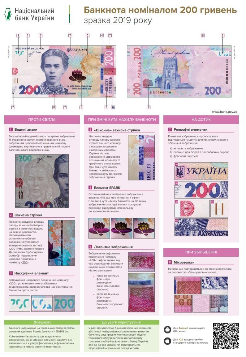 фото bank.gov.ua