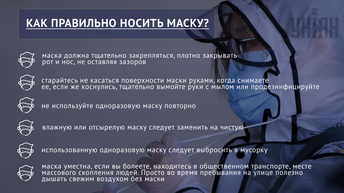 інфографіка УНІАН