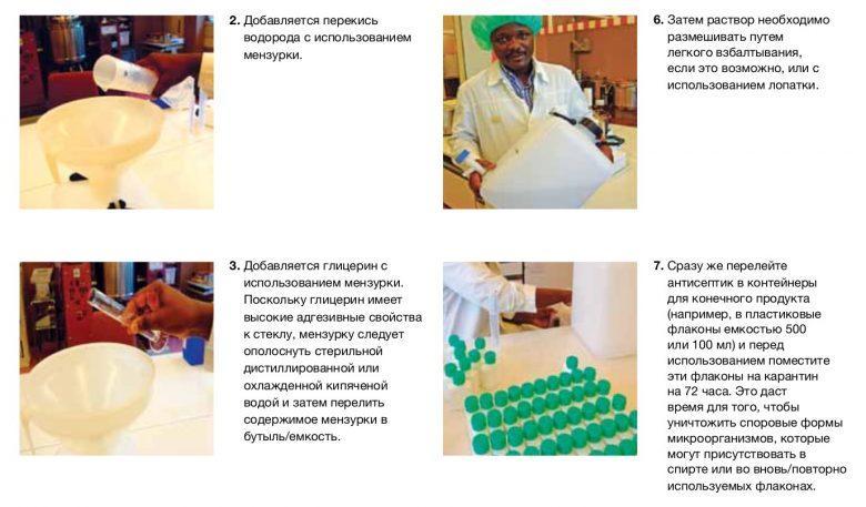 Рецепт антисептика в домашних условиях