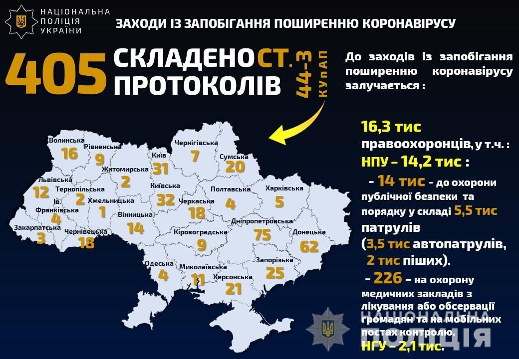 Правоохранители составляют протоколы на нарушителей / Фото: Нацполіція