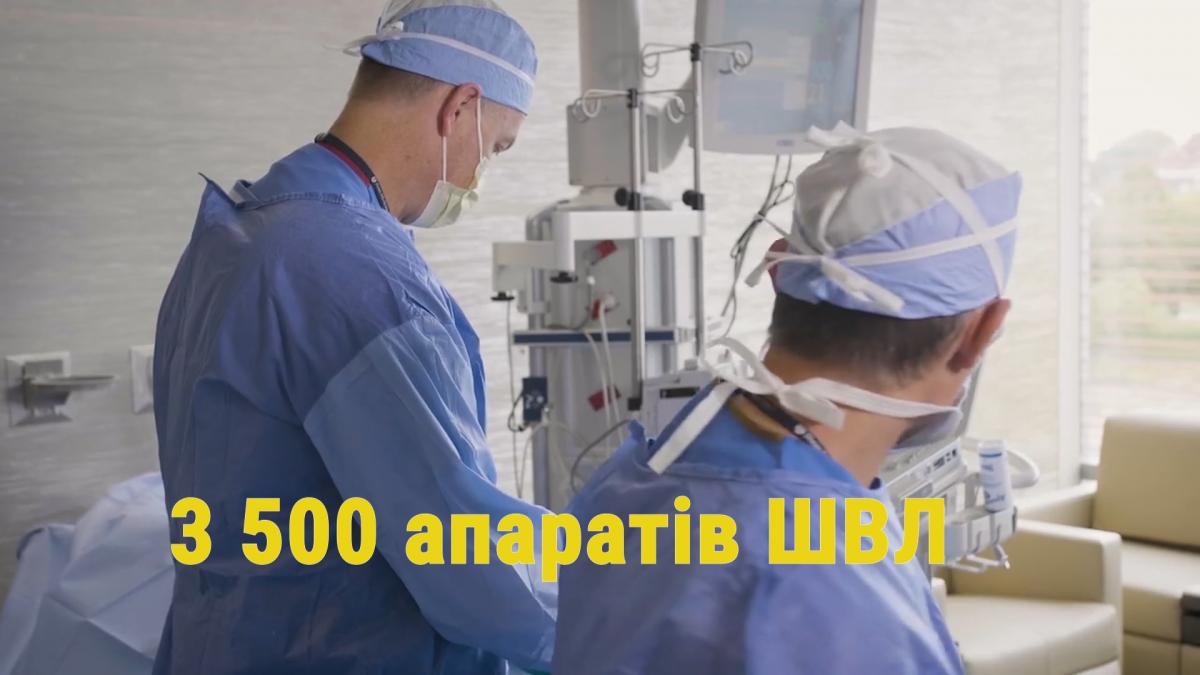 В Україні всього3,5 тисячі апаратів ШВЛ
