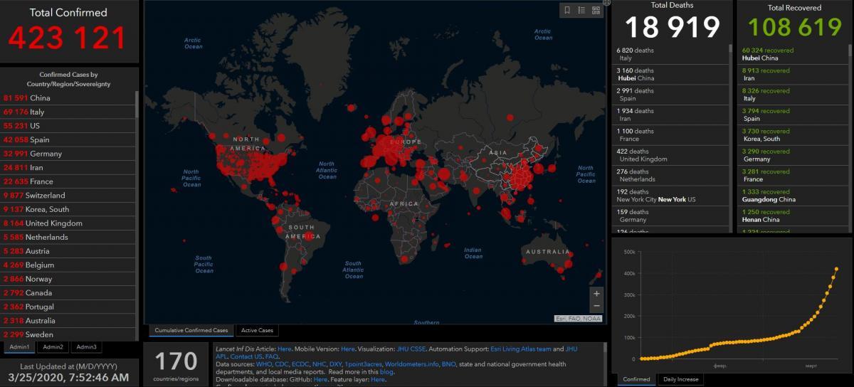 Сколько людей заболели коронавирусом / Скриншот