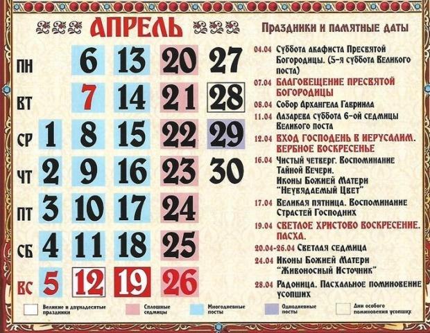 Православний календар на квітень 2020 / фото: hochu.ua