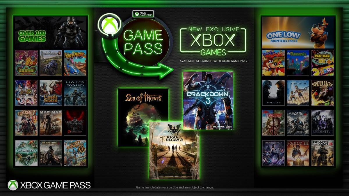Сервис Xbox Game Pass / tarreo.com