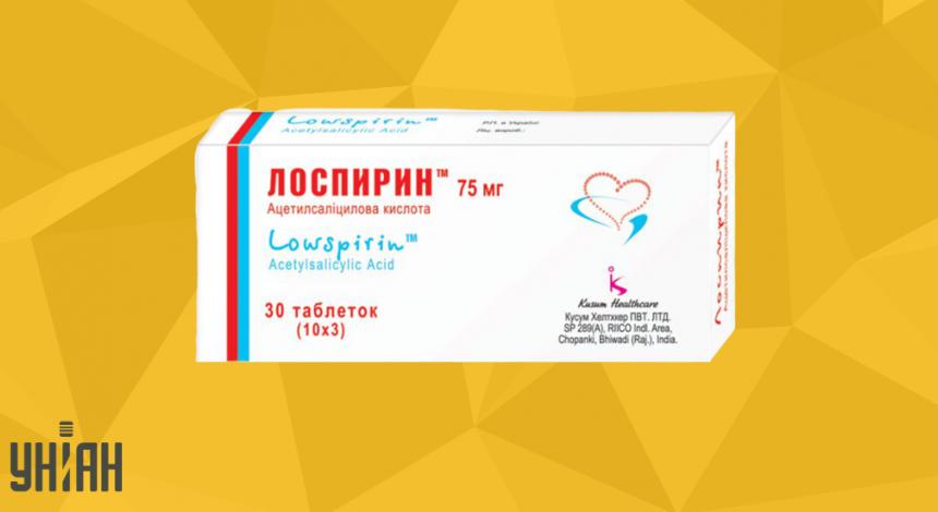 Лоспирин фото упаковки