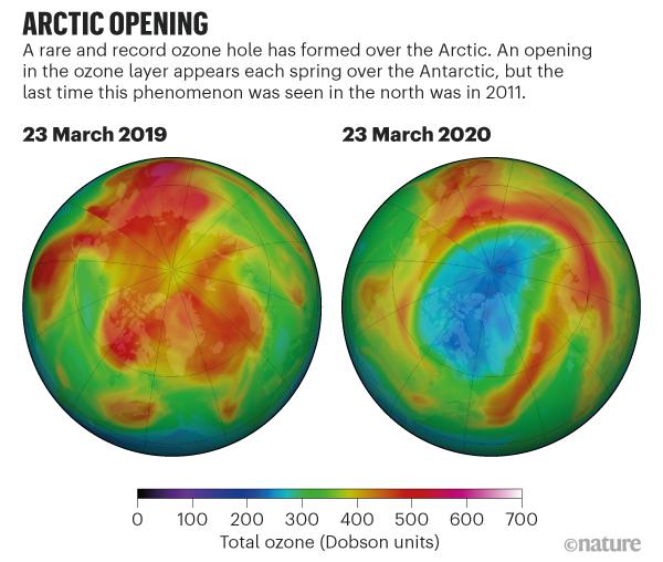 фото NASA Ozone Watch