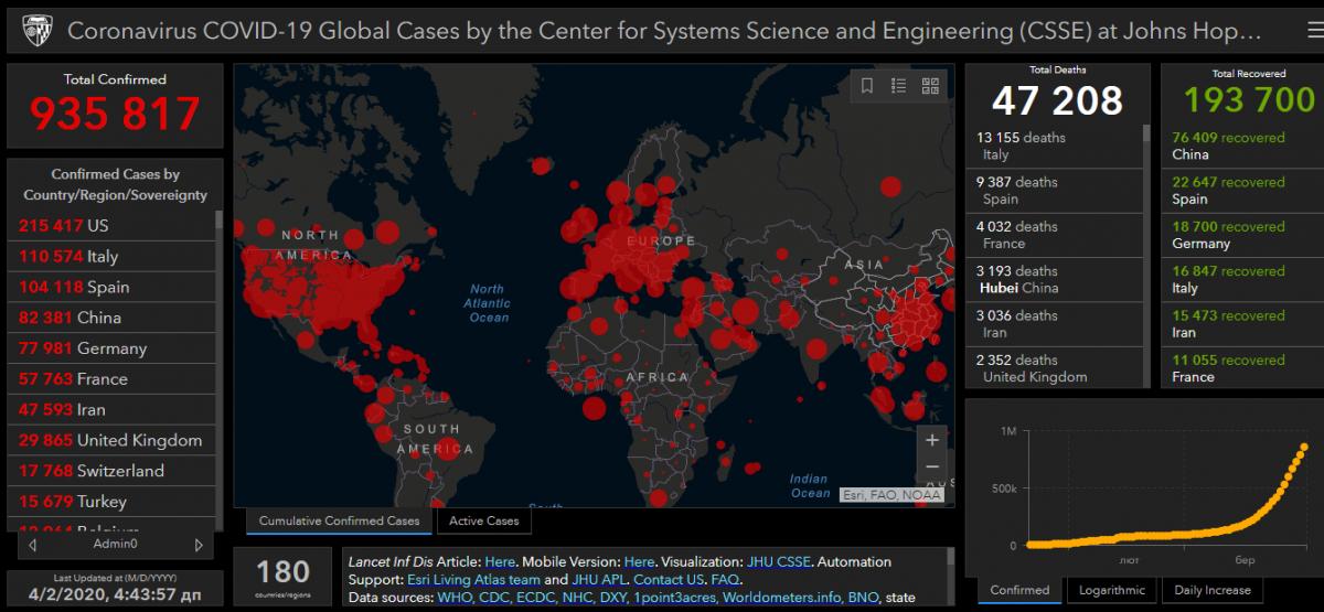 Коронавірус - карта поширення / фото gisanddata.maps.arcgis.com