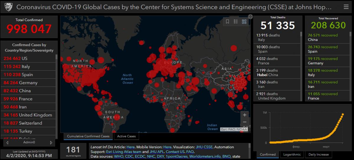 Коронавірус карта поширення / скріншот gisanddata.maps.arcgis.com