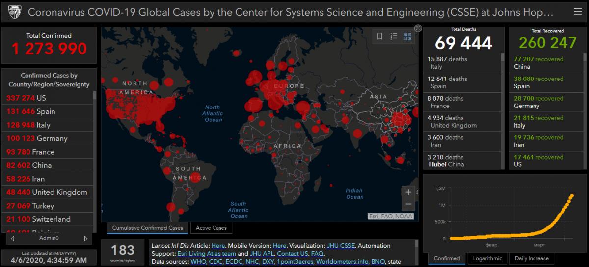 Коронавірус карта розповсюдження / скріншот gisanddata.maps.arcgis.com
