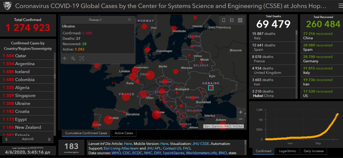 Карта данных о коронавирусе в мире / скриншот gisanddata.maps.arcgis.com