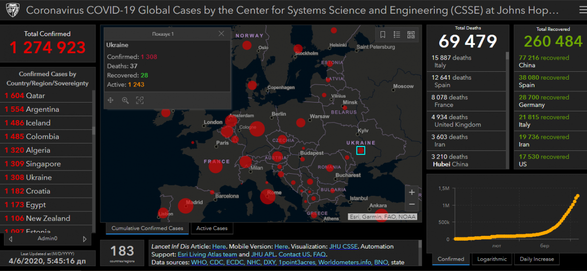 Карата даних про коронавірус / скріншот gisanddata.maps.arcgis.com