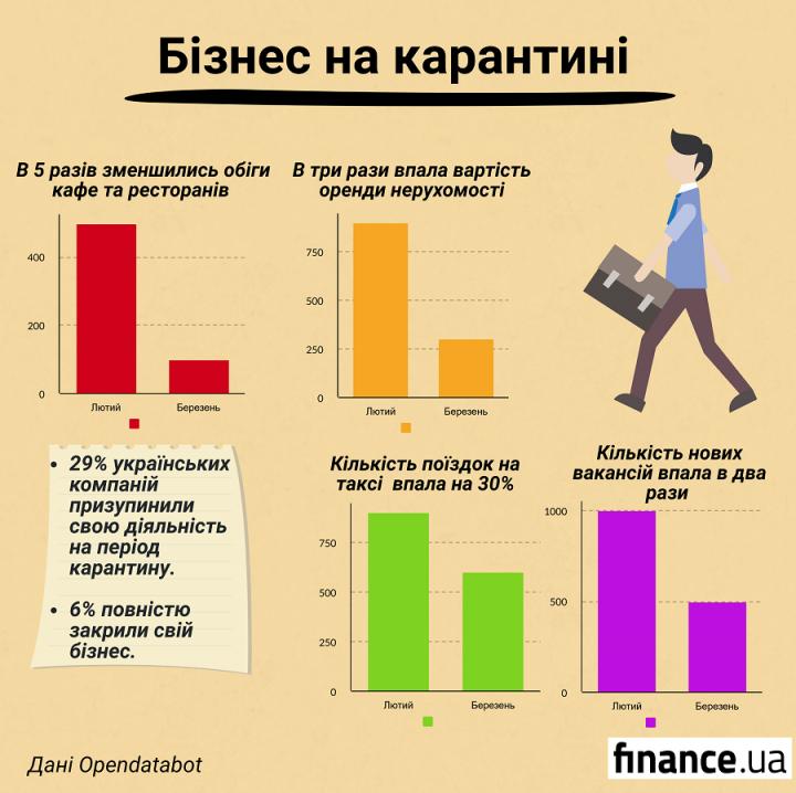 фото finance.ua