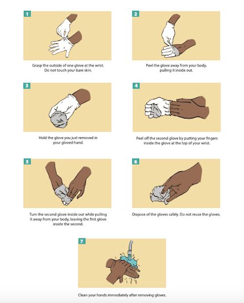 Как снимать резиновые перчатки / фото CDC