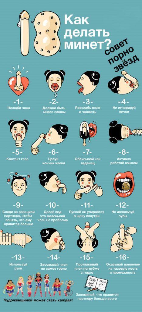 Инфографика журнал Лиза