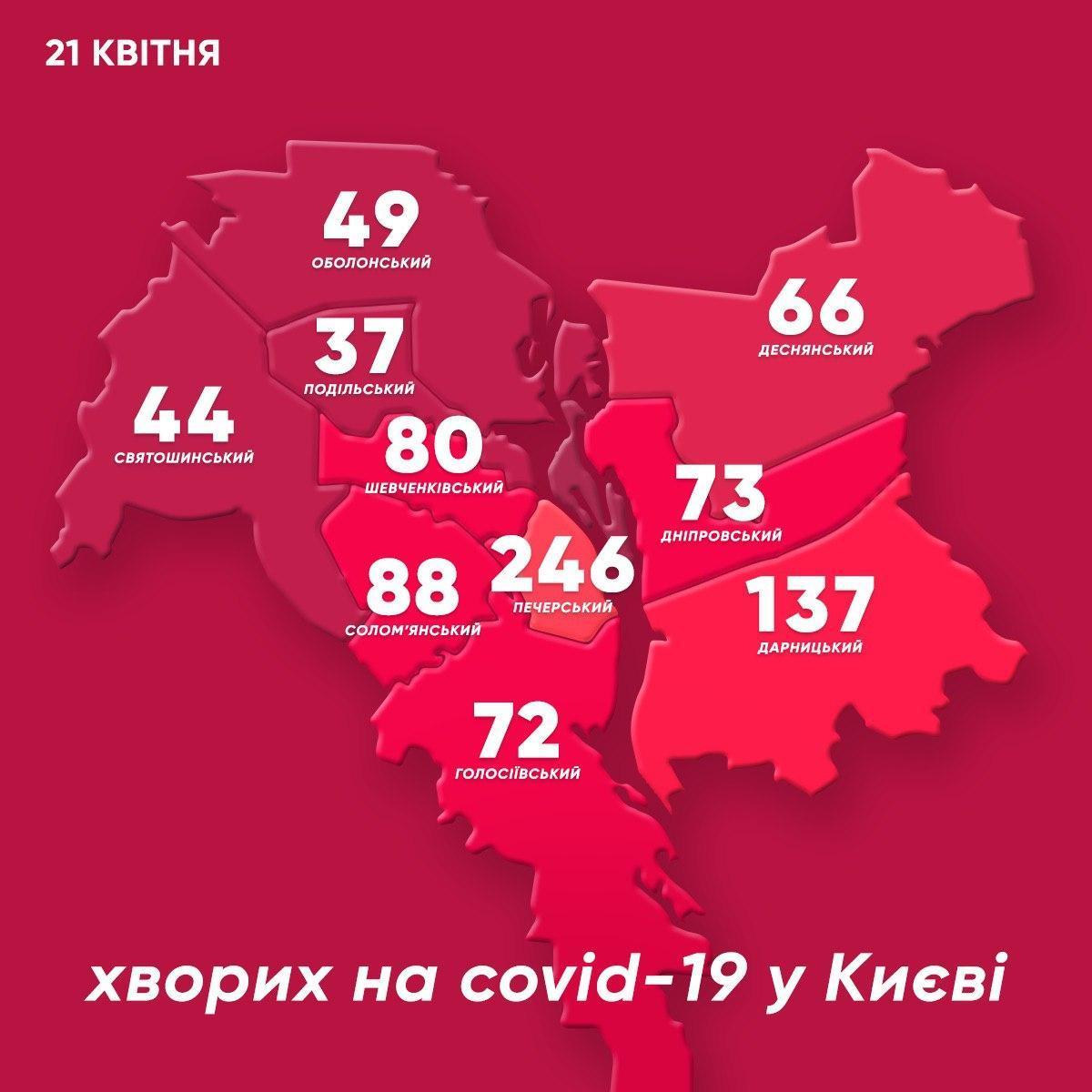 Карта заболевания по районам Киева / фото t.me/vitaliy_klitschko