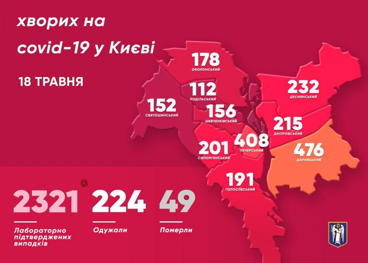 Данные по районам Киева / фото t.me/vitaliy_klitschko