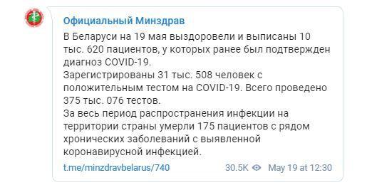 В Беларуси стремительно распространяется коронавирус / Фото: скриншот