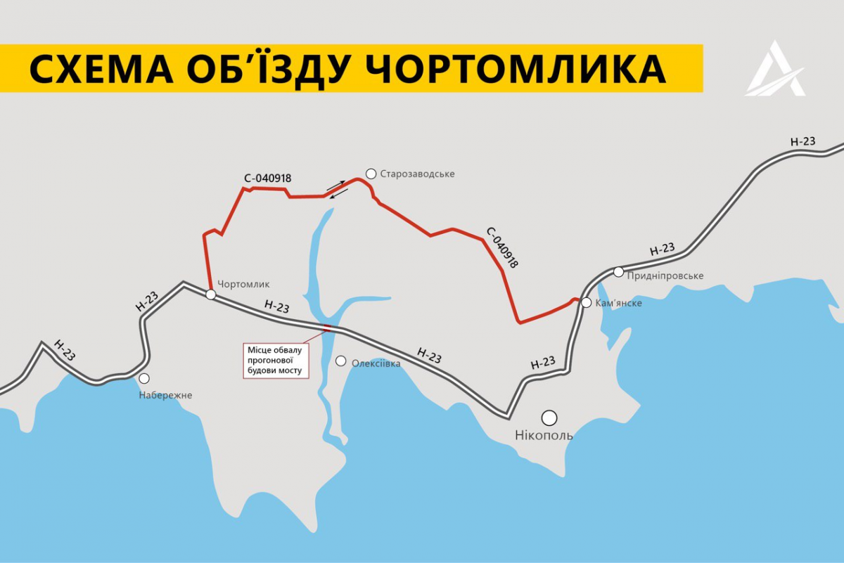Фото Службы автомобильных дорог в Днепропетровской области