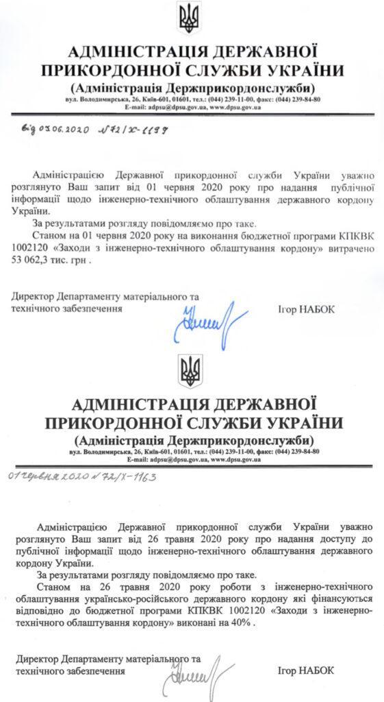 statewatch.org.ua