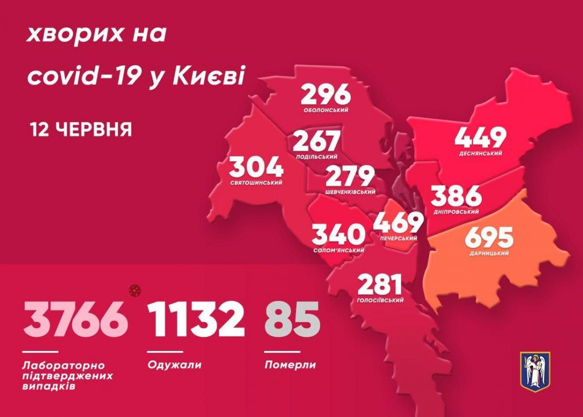 Данные по Киеву / фото t.me/vitaliy_klitschko