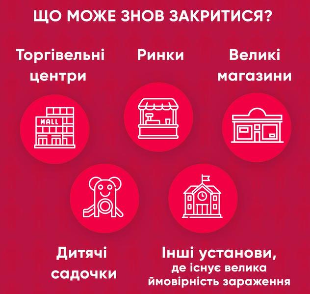 Что могут снова запретить в Киеве / фото t.me/vitaliy_klitschko