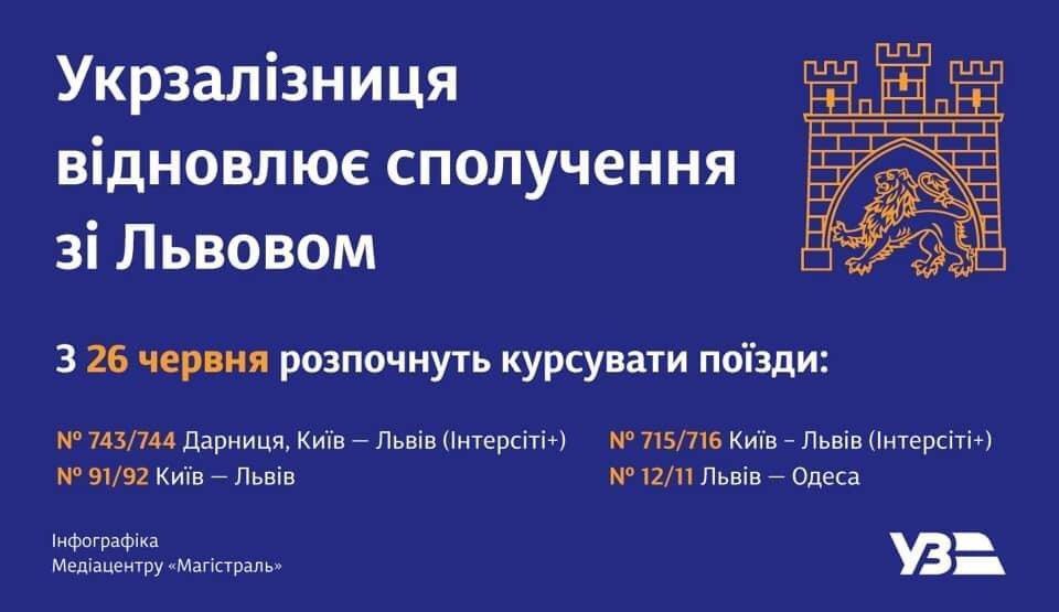 """фото пресс-службы """"Укрзализныци"""""""