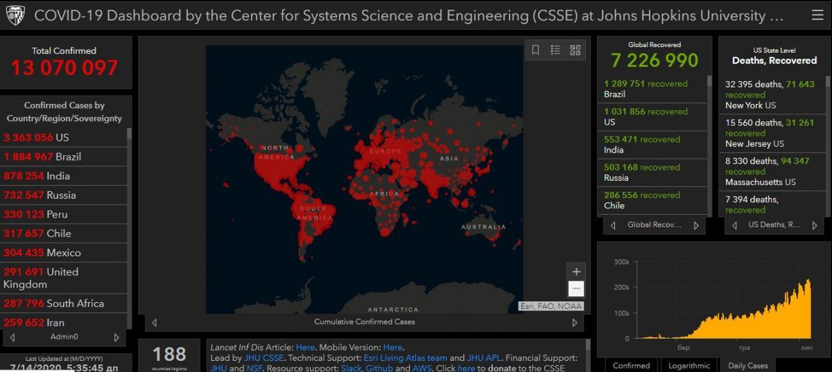 Данные gisanddata.maps.arcgis.com