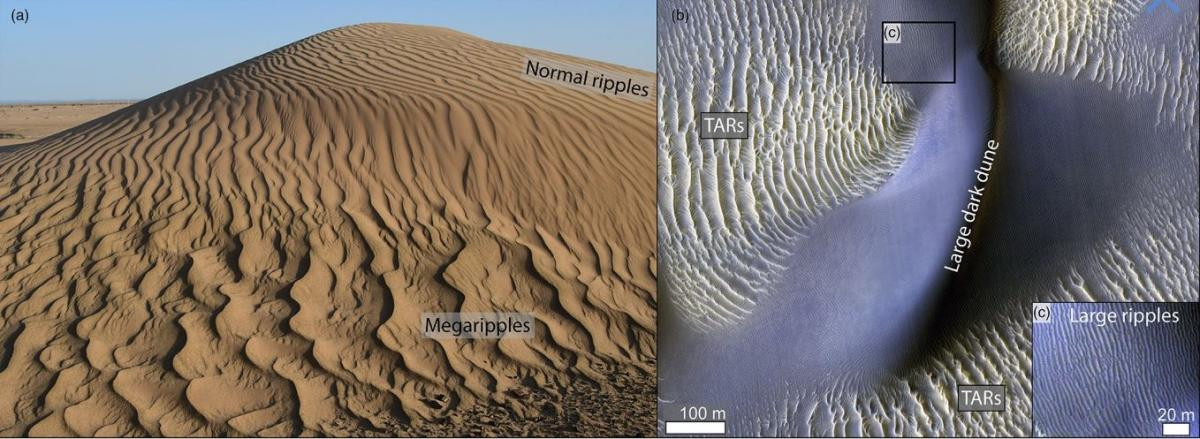 Фото со спутника / Фото Journal of Geophysical Research