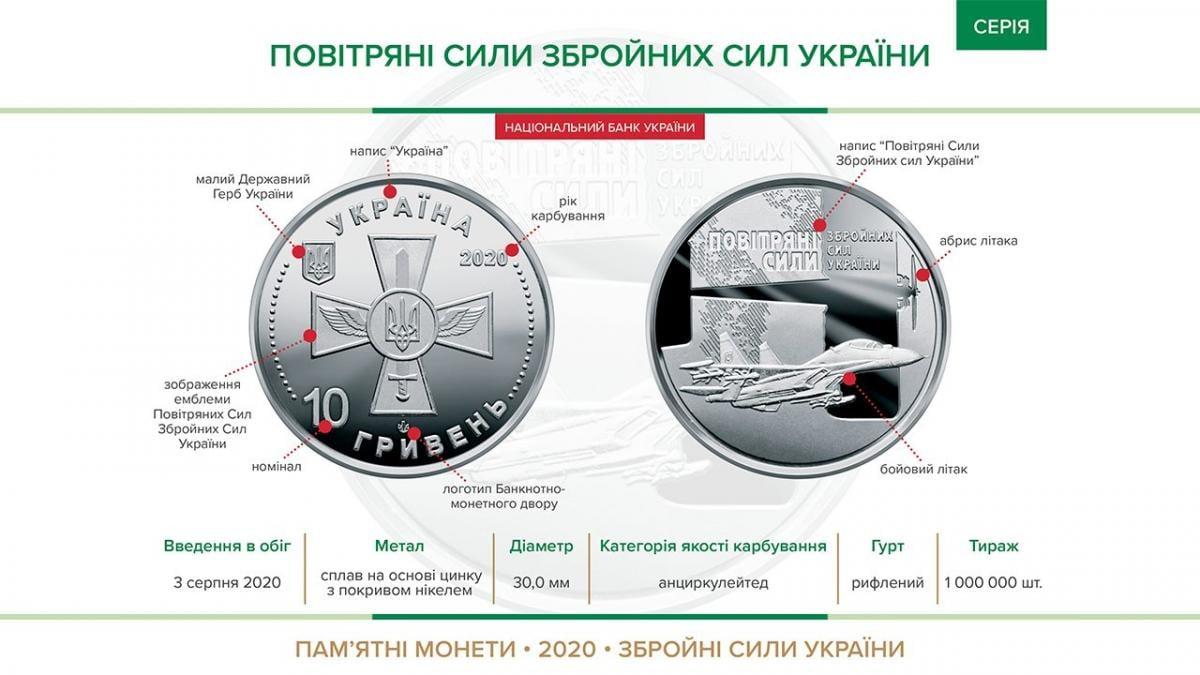 В Украине выпустят монету ко дню воздушных сил / фото facebook.com/MinistryofDefence.UA