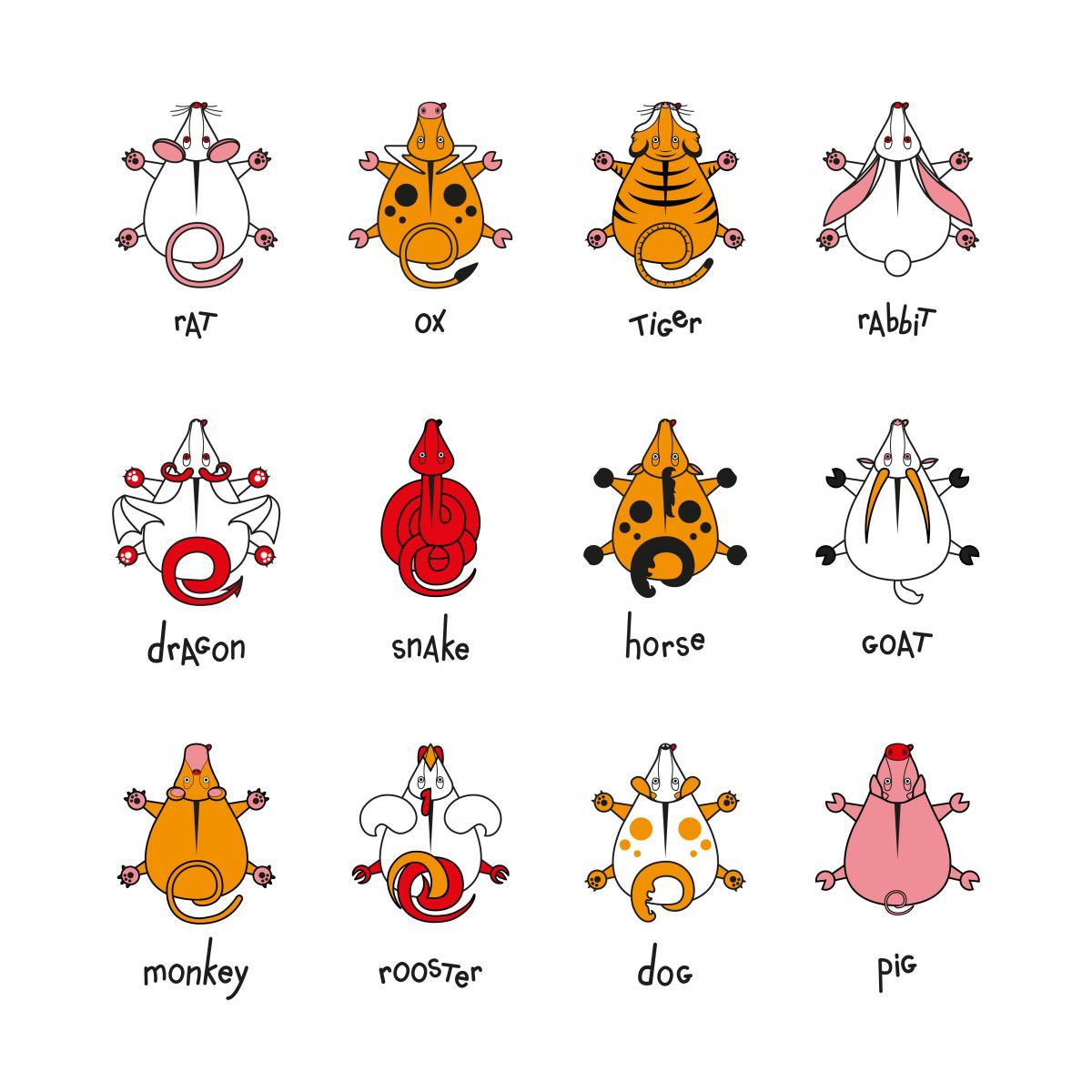 Китайский гороскоп / depositphotos.com