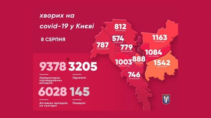 facebook.com/Vitaliy.Klychko