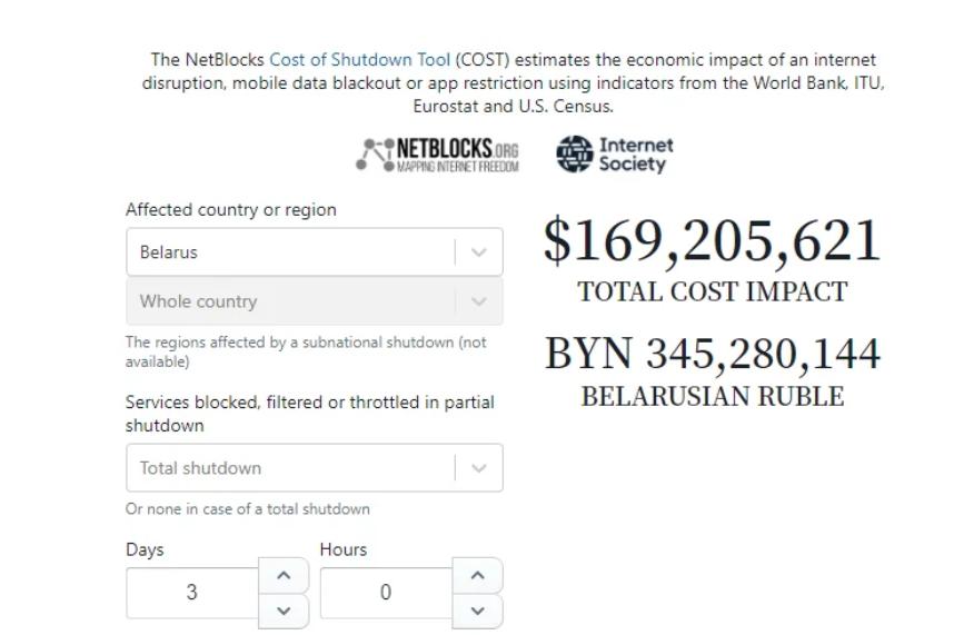 Скриншот Netblocks