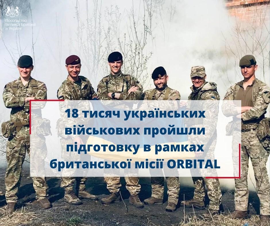 Украинских военных готовят в рамках миссии Orbital / фото Facebook British Embassy Kyiv